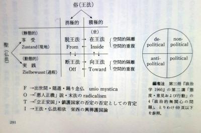 Maruyama_maso_kpogiroku4_4dimension